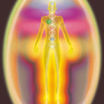 Learn about auras